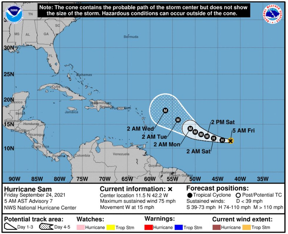 Hurricane Sam is expected to become a major hurricane.