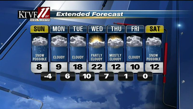 Mike Shultz Weather Forecast 11/28/2020